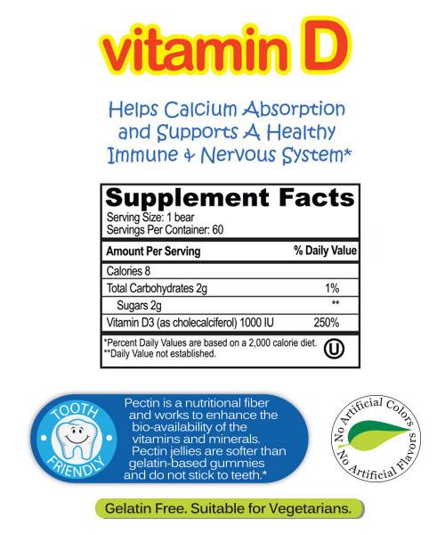 vitamin-D3-back